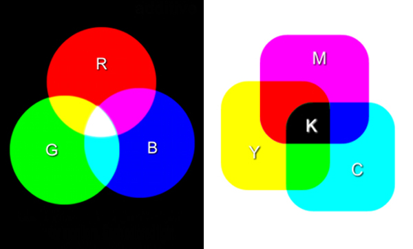 rgb-color-mode-wheel-mixing-vector-16834119